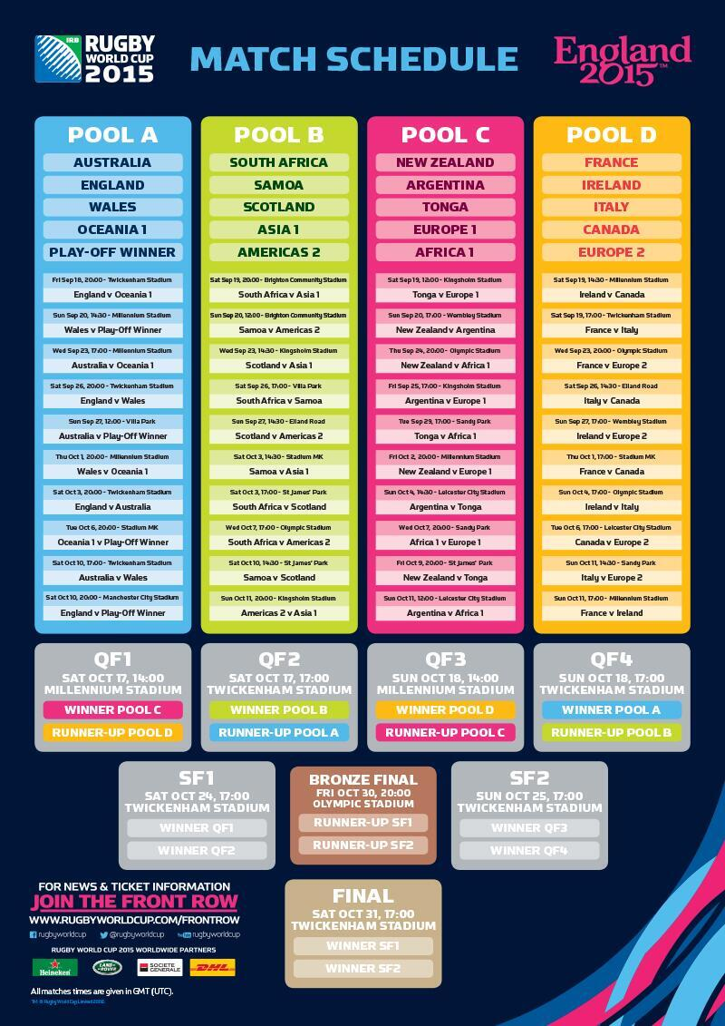 2015 Rugby Union World Cup draw