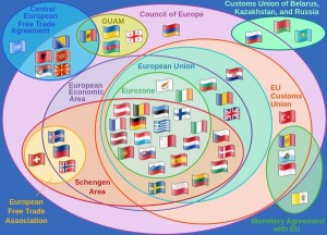 A Venn diagram showing the political organisations of Europe